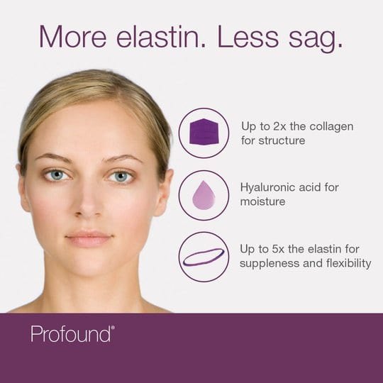 profound skin procedure